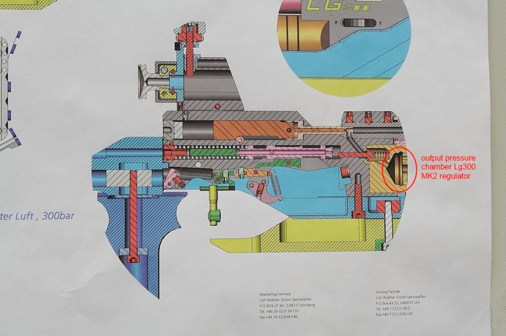 LG300 XT (MK2) regulator and breechblock