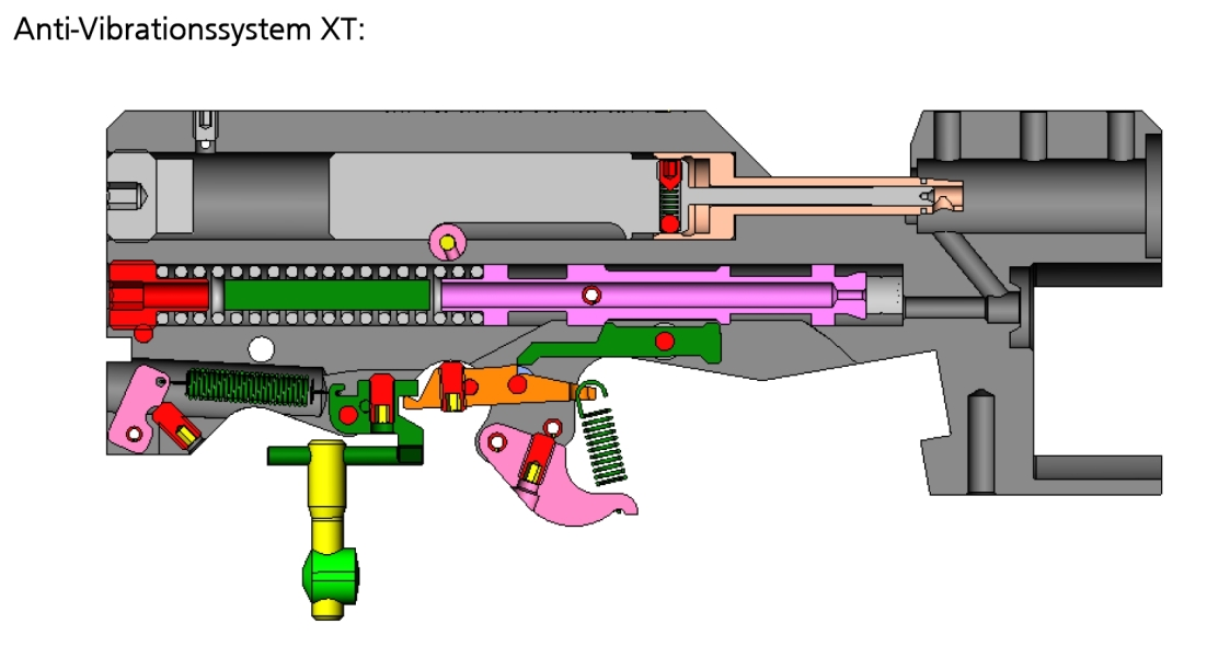 LG300 XT Pneumatic Absorber