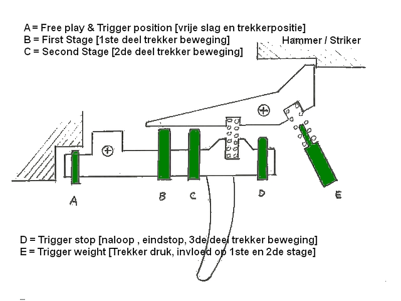 CZ200 / Airarms S200 Trigger schematic drawing